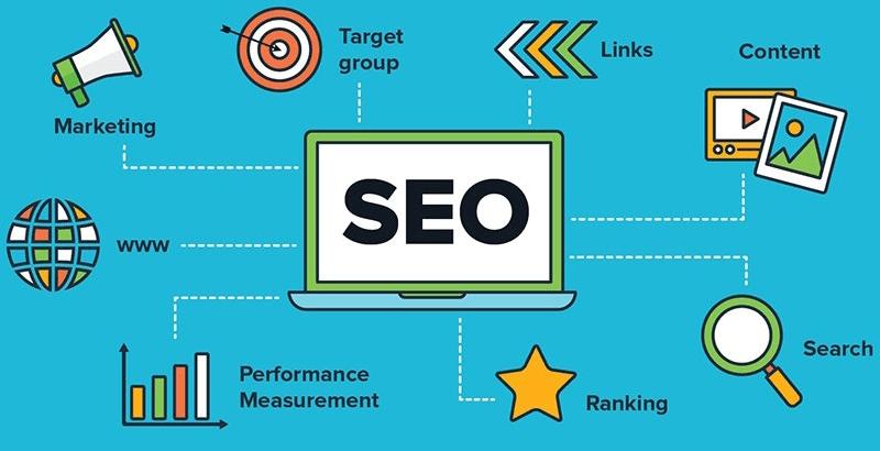 Top 250+ Social bookmarking WebSites List for 2021 (High DA, PA & Dofollow)